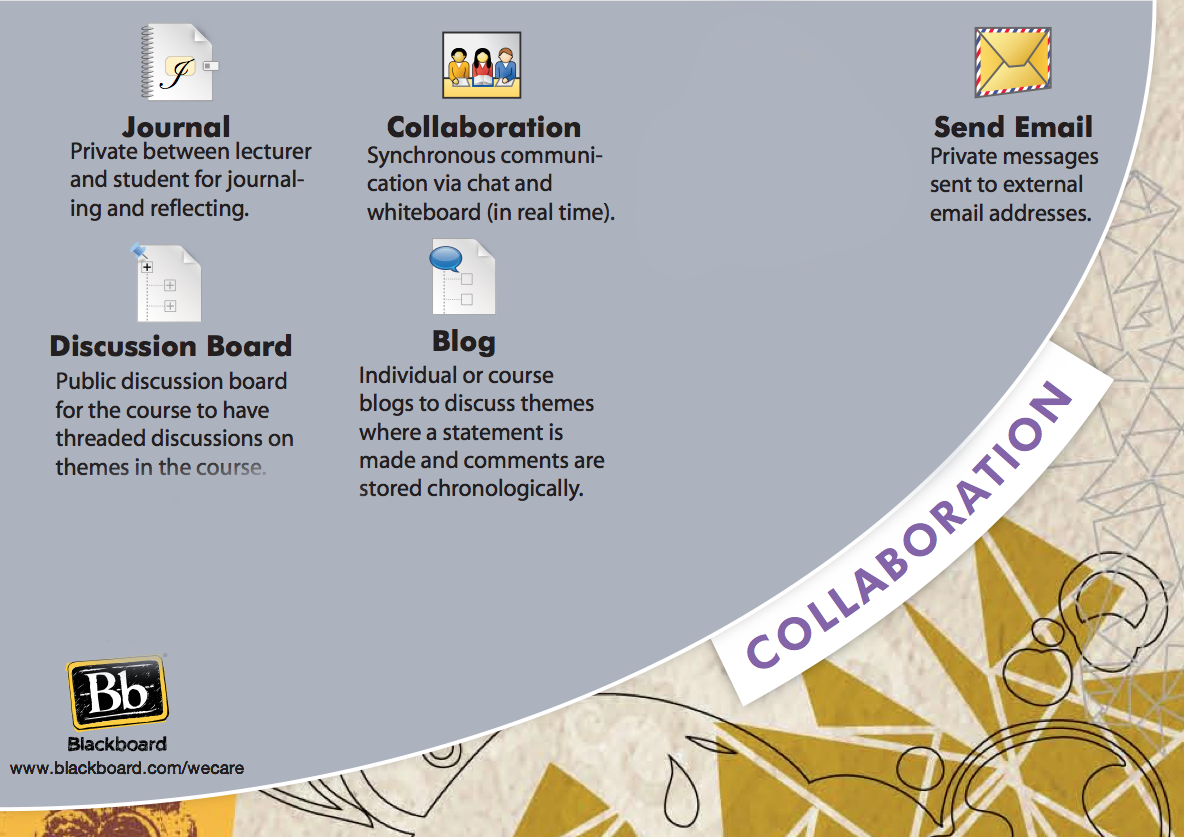 Posters showing collobaration and communication features of Blackboard 9.1.